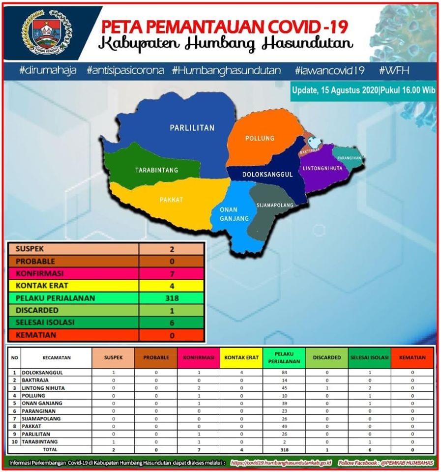 Peta Pemantauan Covid 19 Pemerintah Kabupaten Humbang Hasundutan tanggal 15 Agustus 2020 s/d pukul 16.00 WIB