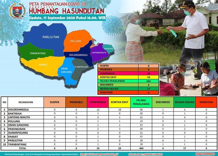 Peta Pemantauan Covid 19 Pemerintah Kabupaten Humbang Hasundutan tanggal 17 September 2020 s/d pukul 16.00 WIB
