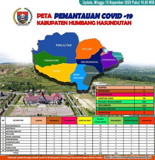Peta Pemantauan Covid-19 Pemerintah Kabupaten Humbang Hasundutan Tanggal 15 November 2020 s/d pukul 16.00 WIB