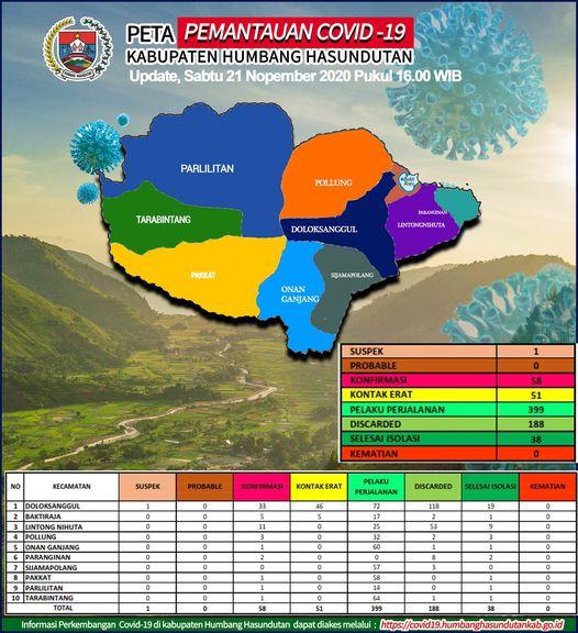 Peta Pemantauan Covid-19 Pemerintah Kabupaten Humbang Hasundutan Tanggal 21 November 2020 s/d pukul 16.00 WIB.