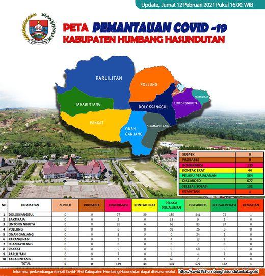 Peta Pemantauan Covid-19 Pemerintah Kabupaten Humbang Hasundutan Tanggal 12 Pebruari 2021 s/d pukul 16.00 WIB
