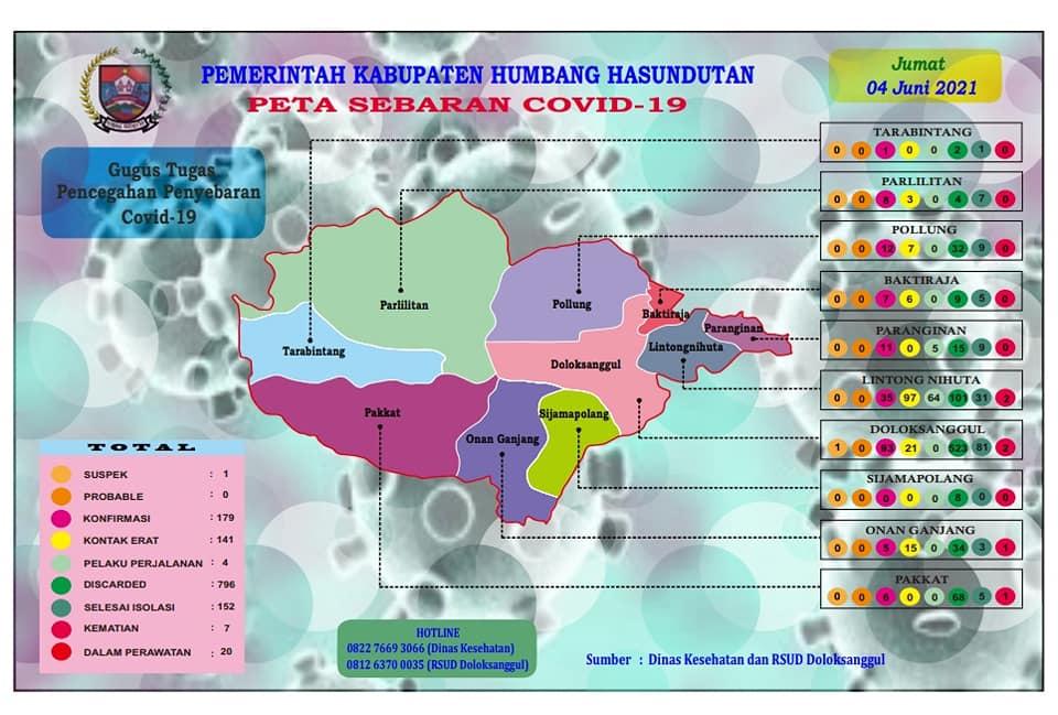 Peta Pemantauan Covid-19 Pemerintah Kabupaten Humbang Hasundutan, Jumat, 4 Juni 2021 s/d Pukul 16.00 WIB