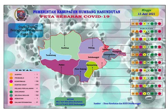 Peta Pemantauan Covid-19 Pemerintah Kabupaten Humbang Hasundutan, Minggu, 13 Juni 2021 s/d Pukul 16.00 WIB