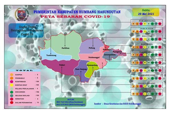 Peta Pemantauan Covid-19 Pemerintah Kabupaten Humbang Hasundutan, Sabtu, 29 Mei 2021 s/d Pukul 16.00 WIB