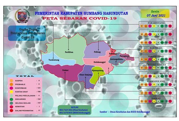 Peta Pemantauan Covid-19 Pemerintah Kabupaten Humbang Hasundutan, Senin, 7 Juni 2021 s/d pukul 16.00 WIB