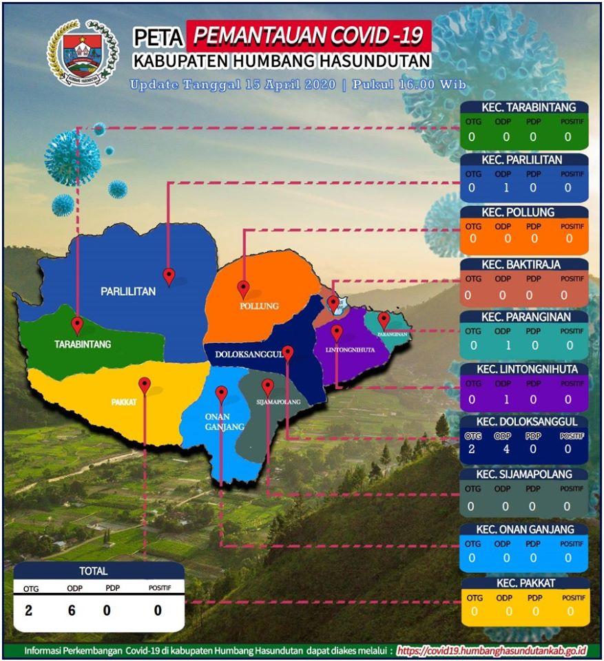 Peta Pemantauan Covid-19 Pemerintah kabupaten Humbang Hasundutan Pertanggal 15 April 2020 pukul 16.00 Wib