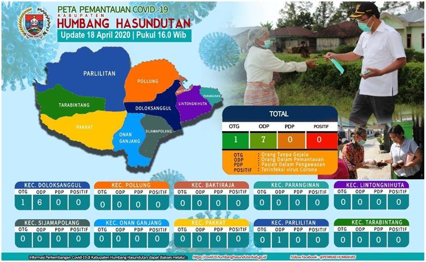 Peta Pemantauan Covid 19 Pemerintah Kabupaten Humbang Hasundutan tanggal 18 April 2020 s/d pukul 16.00 WIB