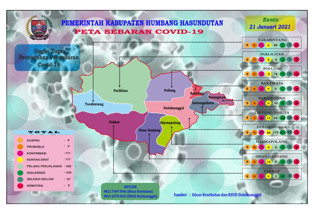 Peta Pemantauan Covid-19 Pemerintah Kabupaten Humbang Hasundutan Tanggal 21 Januari 2021 s/d pukul 16.00 WIB