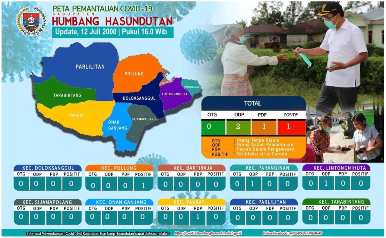 Peta Pemantauan Covid 19 Pemerintah Kabupaten Humbang Hasundutan tanggal 12 Juli 2020 s/d pukul 16.00 WIB