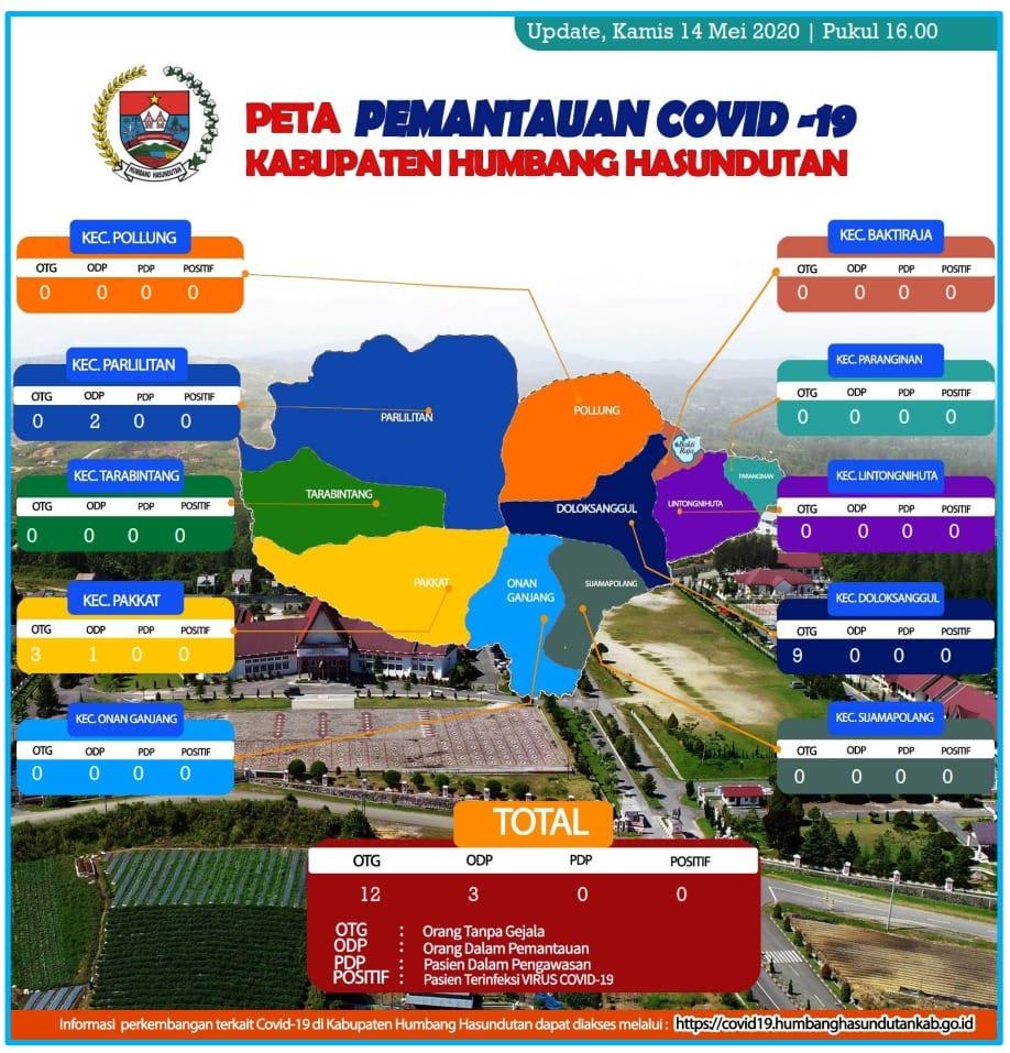 Peta Pemantauan Covid 19 Pemerintah Kabupaten Humbang Hasundutan tanggal 14 Mei 2020 s/d pukul 16.00 WIB