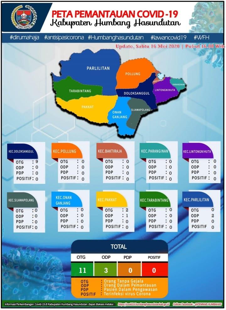 Peta Pemantauan Covid 19 Pemerintah Kabupaten Humbang Hasundutan tanggal 16 Mei 2020 s/d pukul 16.00 WIB