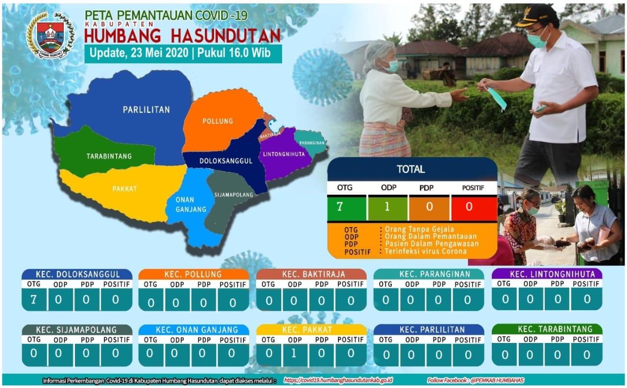 Peta Pemantauan Covid 19 Pemerintah Kabupaten Humbang Hasundutan tanggal 23 Mei 2020 s/d pukul 16.00 WIB