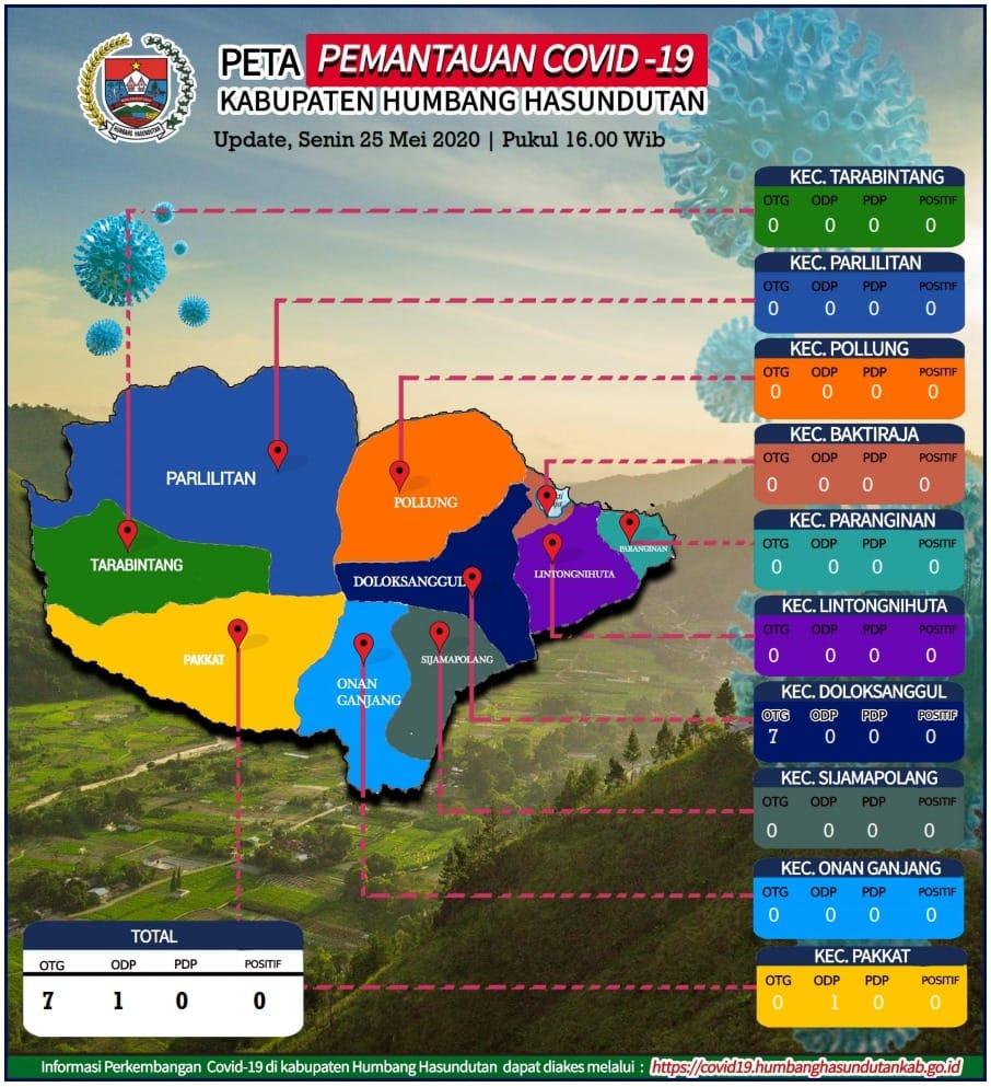 Peta Pemantauan Covid 19 Pemerintah Kabupaten Humbang Hasundutan tanggal 25 Mei 2020 s/d pukul 16.00 WIB