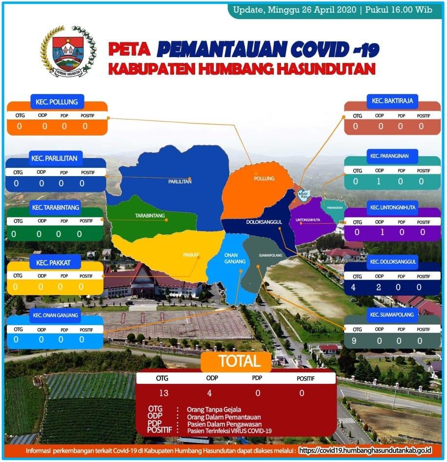 Peta Pemantauan Covid 19 Pemerintah Kabupaten Humbang Hasundutan tanggal 26 April 2020 s/d pukul 16.00 WIB