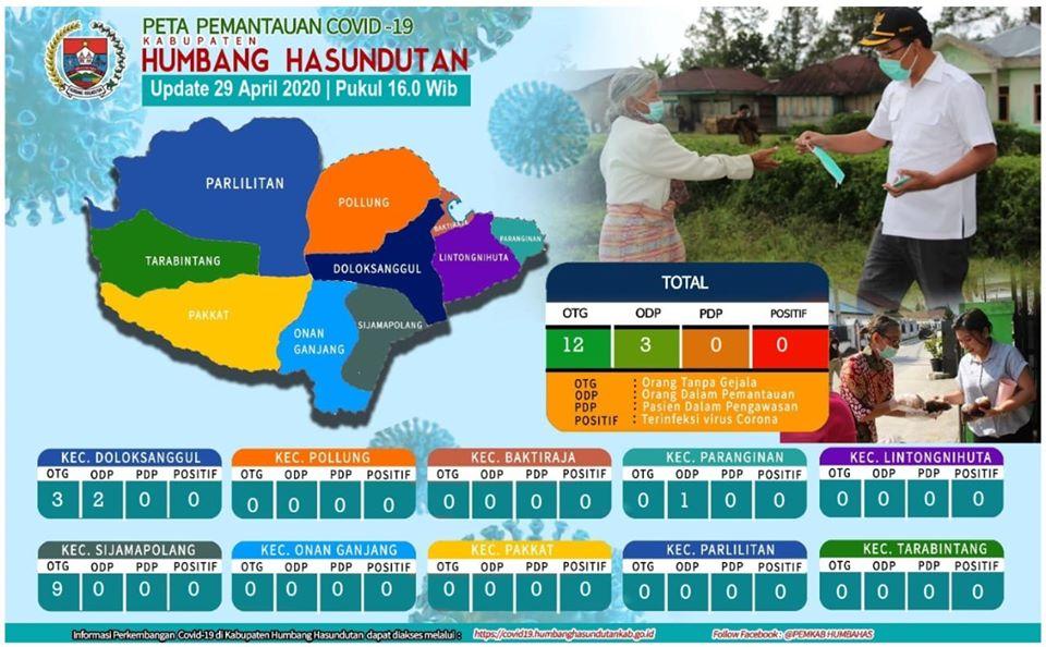 Peta Pemantauan Covid 19 Pemerintah Kabupaten Humbang Hasundutan tanggal 29 April 2020 s/d pukul 16.00 WIB