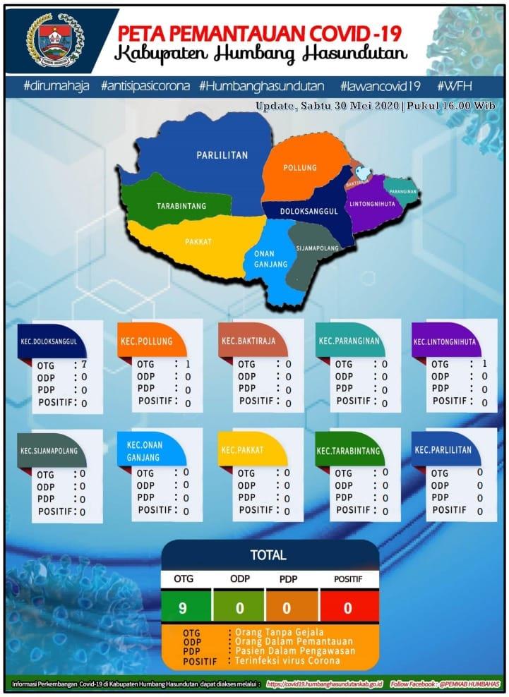 Peta Pemantauan Covid 19 Pemerintah Kabupaten Humbang Hasundutan tanggal 30 Mei 2020 s/d pukul 16.00 WIB