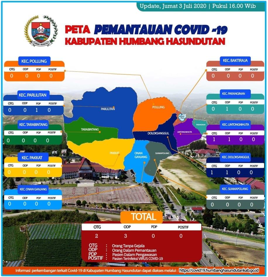 Peta Pemantauan Covid 19 Pemerintah Kabupaten Humbang Hasundutan tanggal 3 Juli 2020 s/d pukul 16.00 WIB