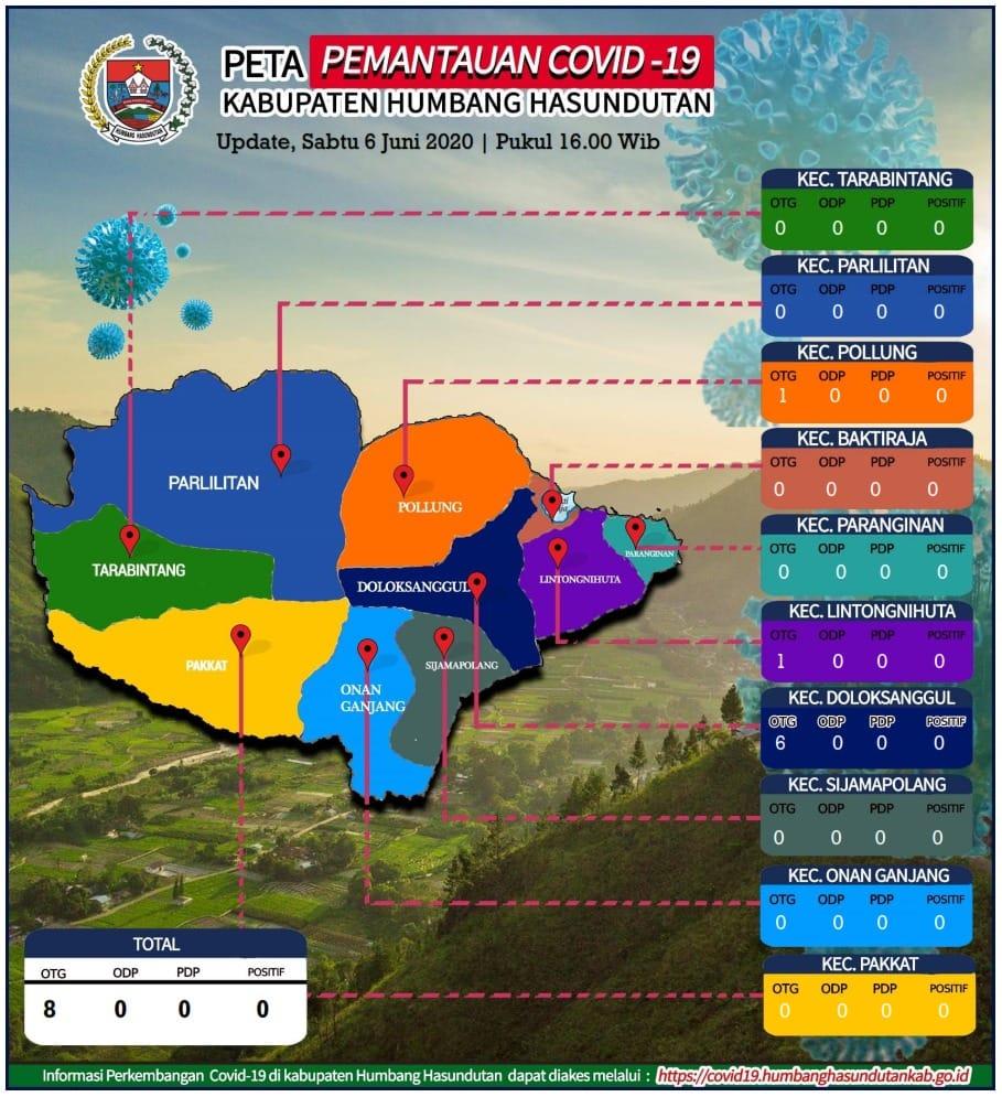Peta Pemantauan Covid 19 Pemerintah Kabupaten Humbang Hasundutan tanggal 6 Juni 2020 s/d pukul 16.00 WIB